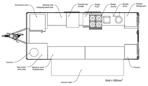 Business Inabox Catering Trailer Layout