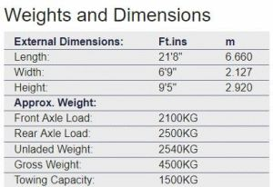 Equinox 4.5t weights & dimensions