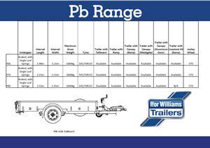 Pb Range Brochure