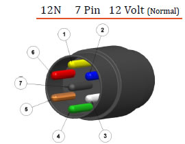 Wiring diagram - 12N 7 pin 12v (normal)